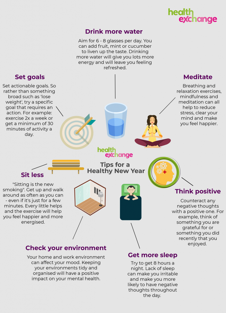 The Health Exchange tips for a Healthy New Year infographic